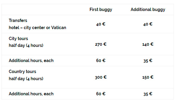 buggy tour prices